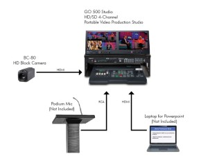 diagram_standard-lecture-capture